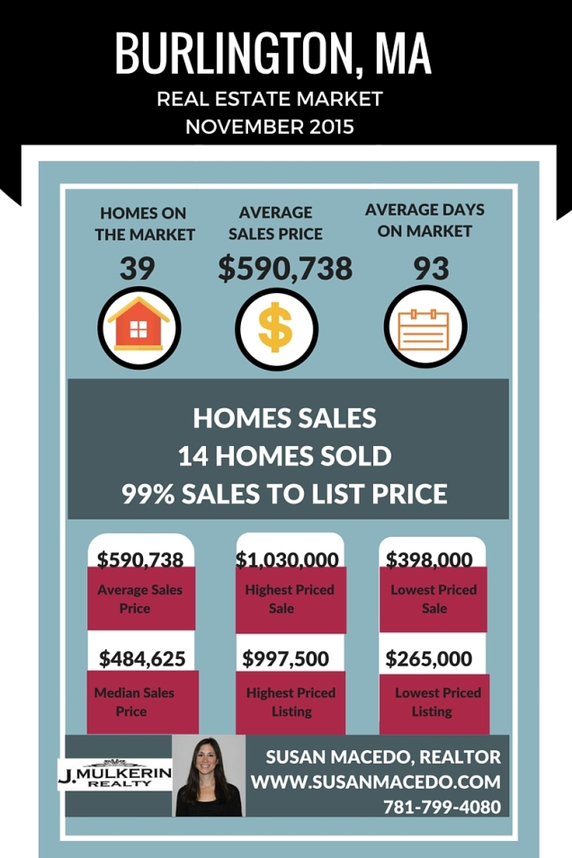Kadilak Realty Group - Burlington, MA Single Family Homes Sales